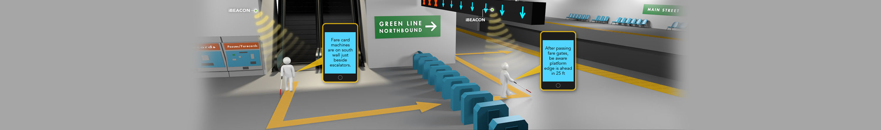 Graphic illustration showing blind pedestrian traveling with support of narrative directions from a bus stop to a nearby subway entrance.