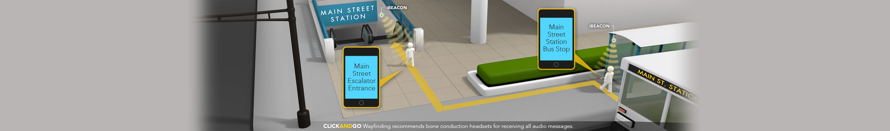 Graphic illustration showing blind pedestrian traveling route from bus stop to subway entrance. This image illustrates the messaging support of beacons, as it announces the traveler is approaching the escalator entrance of the subway station.