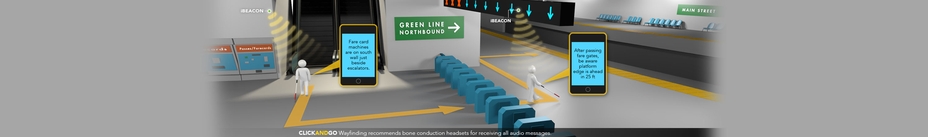 Graphic illustration showing blind pedestrian traveling route from escalator base inside station to subway platform. This image illustrates the messaging support of beacons, as it announces the traveler is 25 feet from the platform edge.